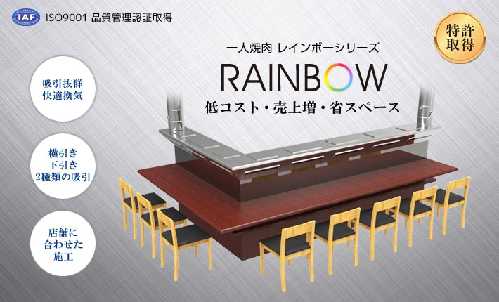 rainbow710x430_20201217
